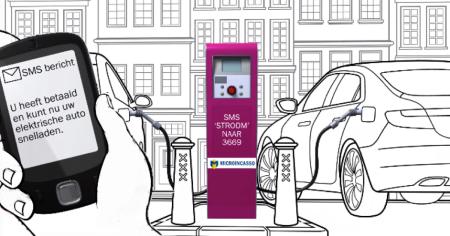 Microincasso mobiel bestellen en betalen met SMS finno