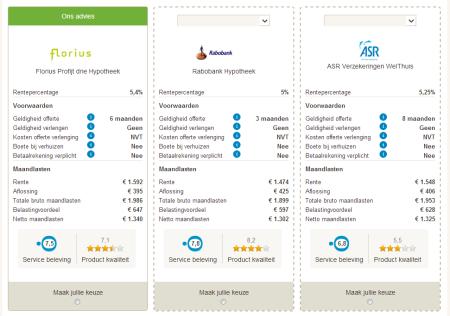 eyeopen online hypotheekadvies Vergelijking hypotheken finno