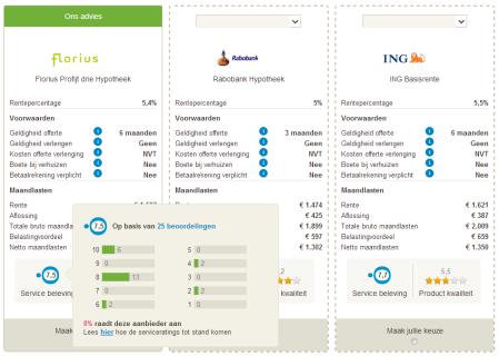 eyeopen online hypotheekadvies Servicebeleving finno