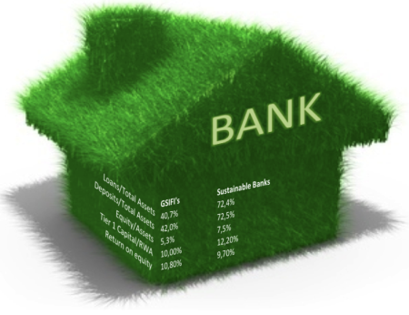vergelijking systeembanken en duurzame banken Triodos finno