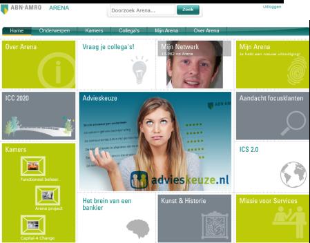 ABN AMRO Enterprise social networks Arena finno
