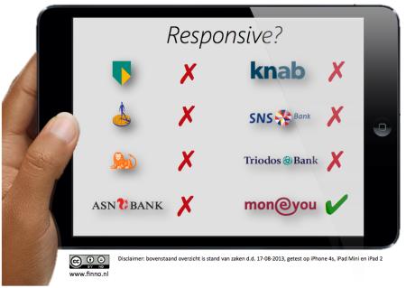 Hoe responsive zijn de websites van Nederlandse banken Finno