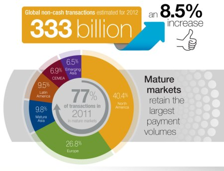 world payments report 2013_infographic_capgemini finno
