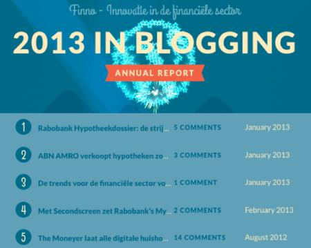 De 5 meest gelezen artikelen op finno in 2013