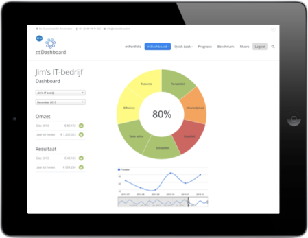 screenshot-midashboard-ondernemer- finno