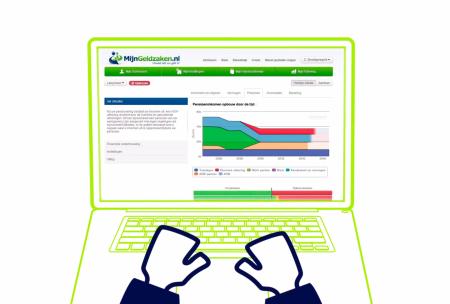 onafhankelijk financieel advies online platform MijnGeldzaken finno