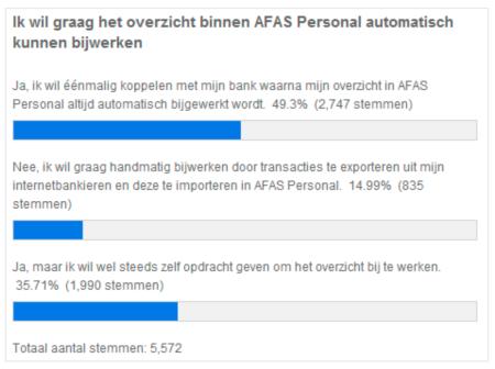 AFAS Personal 85% van klanten wil automatische bankkoppeling finno